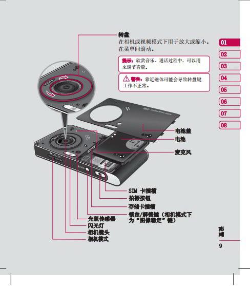 乐金手机KE998型使用说明书