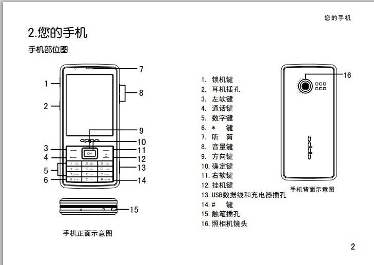 OPPO手机F19型说明书