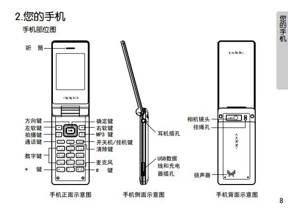 oppo手机a520型说明书