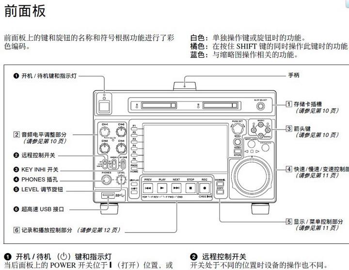 SONY索尼PMW-1000数码摄像机说明书