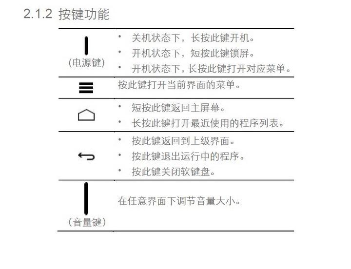 华为U320(中国电信)手机说明书