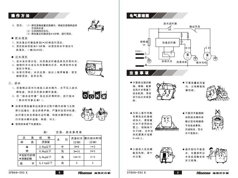 海信XPB68-58SK洗衣机使用说明书