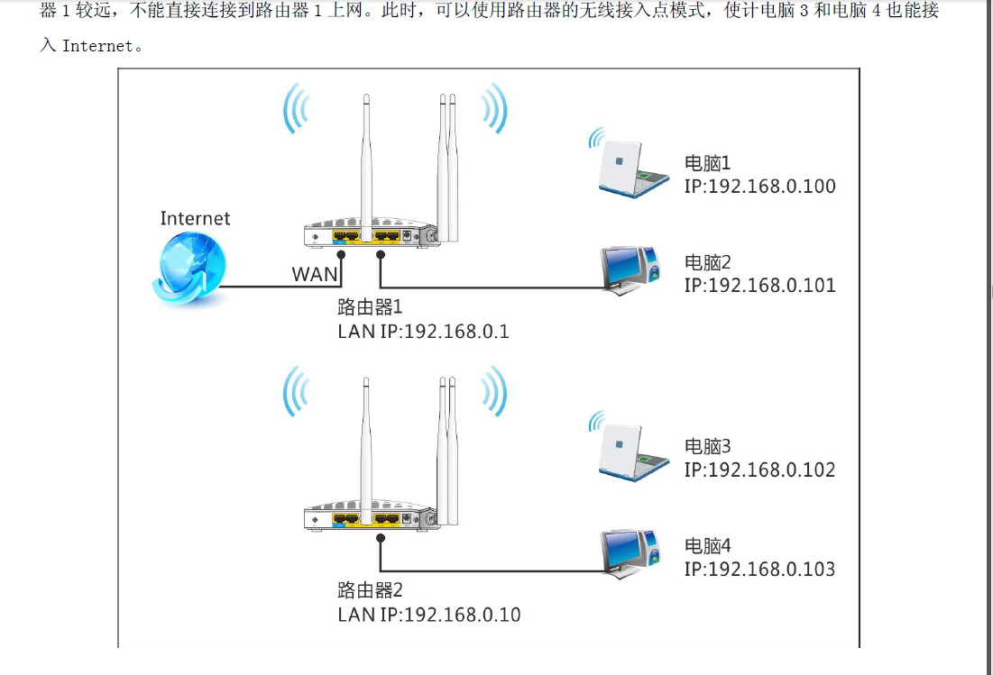 腾达F453无线路由器使用说明书