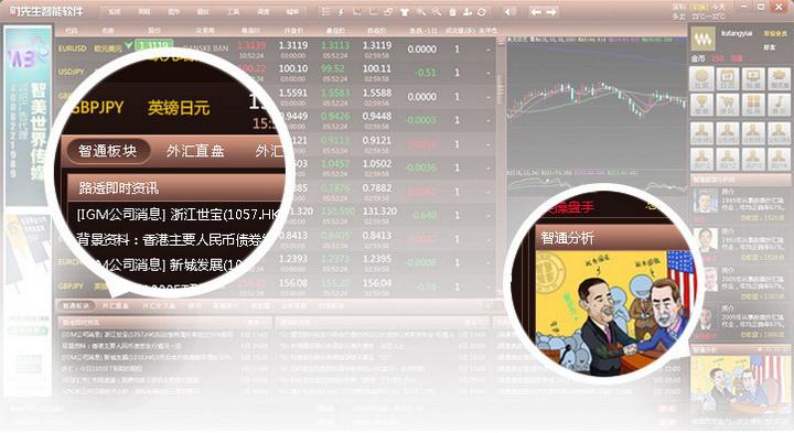智通财经(炒黄金外汇分析软件)
