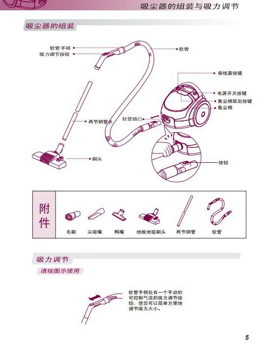 LG VC1014NND吸尘器说明书
