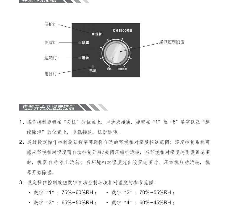 森井电气CH1800RB除湿机使用说明书