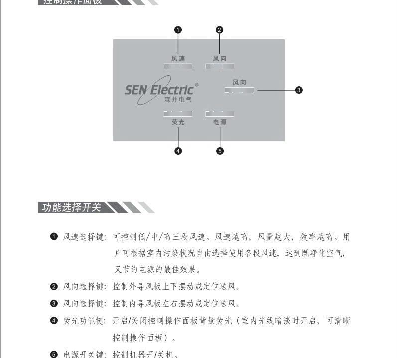 森井电气PL582P高效空气净化器使用说明书