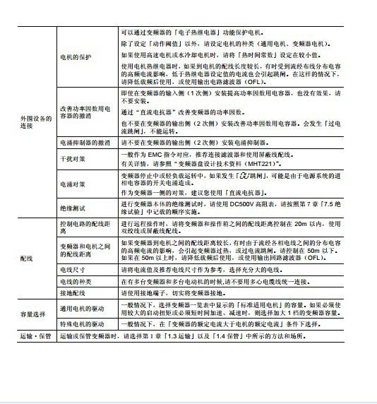 富士FRN560F1S-4C变频器说明书