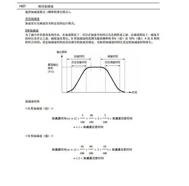 富士FRN110F1E-4C变频器说明书
