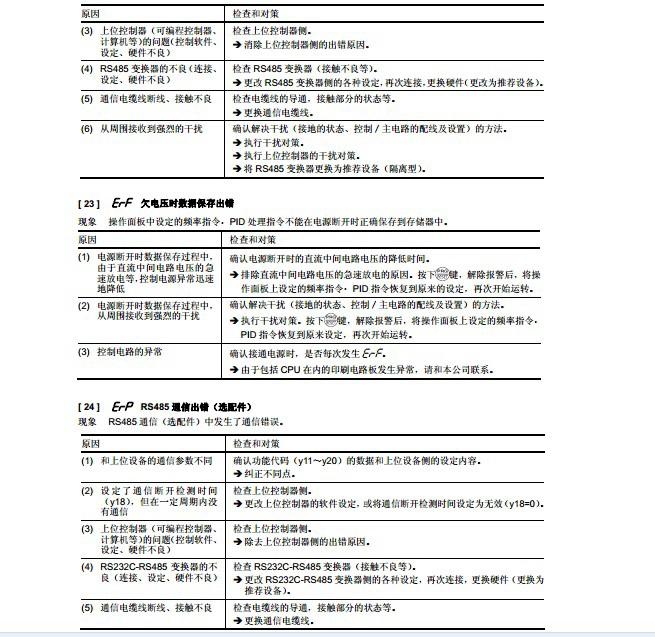 富士FRN90F1E-4C变频器说明书