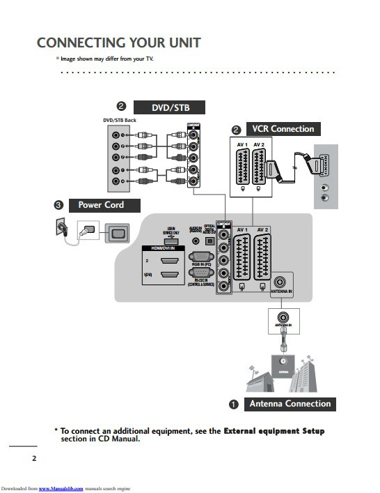 LG 42LG3200-ZA液晶电视用户手册