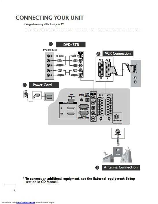 LG 32LG5600-ZB液晶电视用户手册
