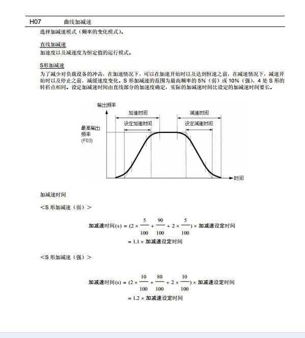 富士FRN11F1E-4C变频器说明书