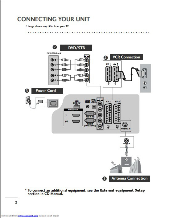 LG 47LG5020-ZB液晶电视用户手册