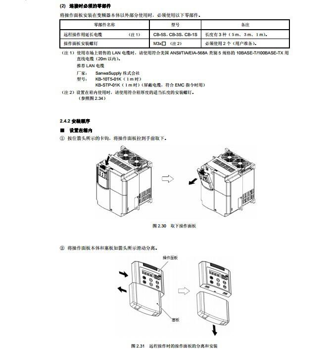 富士FRN0.75F1E-4C变频器说明书