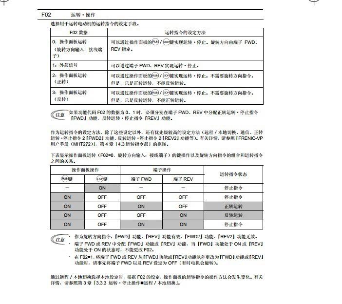 富士FRN132F1S-4C变频器说明书