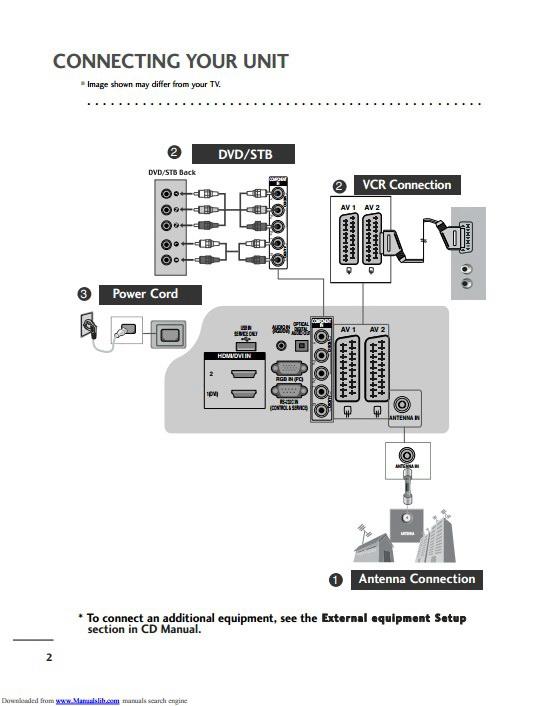 LG 32LG3000-ZA液晶电视用户手册
