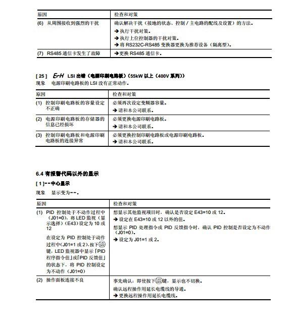 富士FRN90F1S-4C变频器说明书