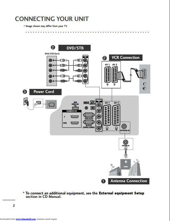 LG 19LS4D-ZD液晶电视用户手册