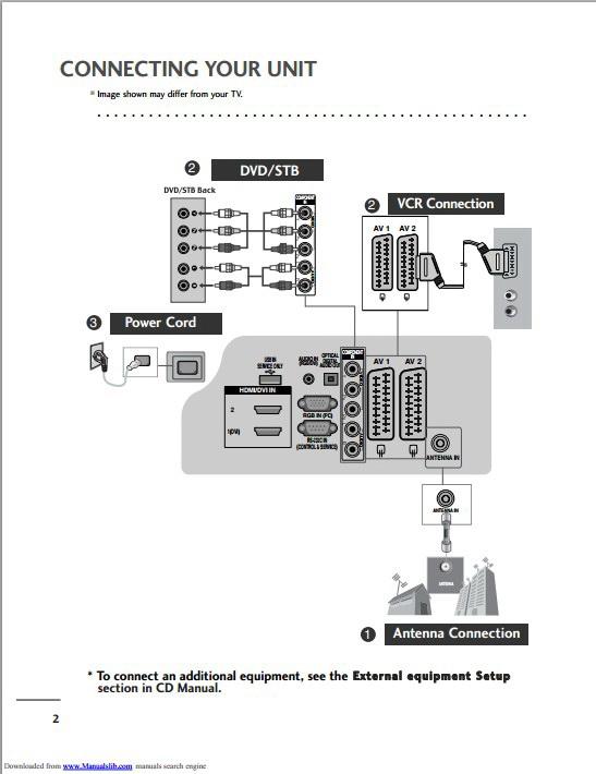 LG 22LG3050-ZA液晶电视用户手册