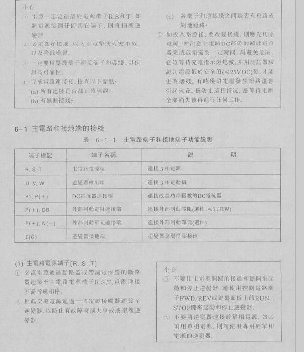 富士FRN5.5G9S-4变频器说明书