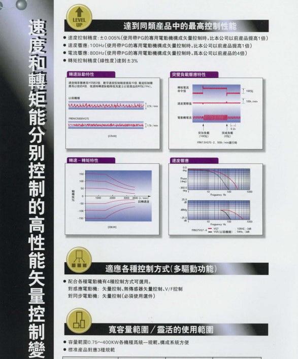 富士FRN3.7VG7S-4变频器说明书