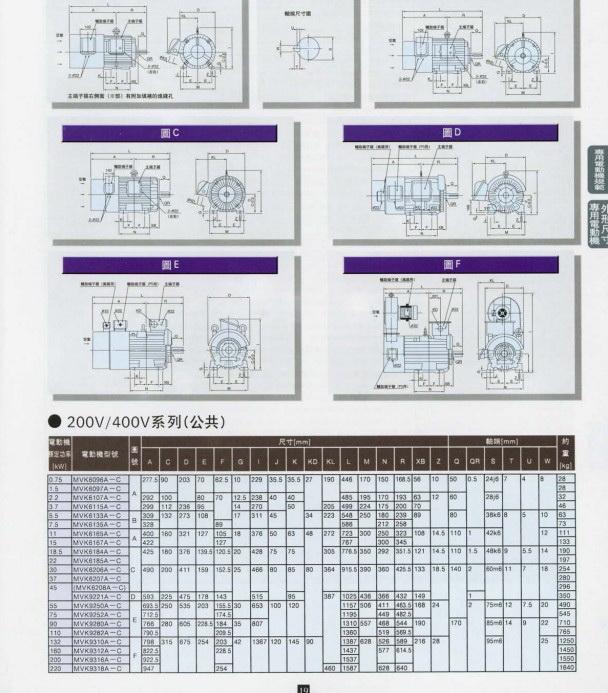 富士FRN7.5VG7S-4变频器说明书