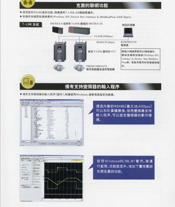 富士FRN315VG7S-4变频器说明书