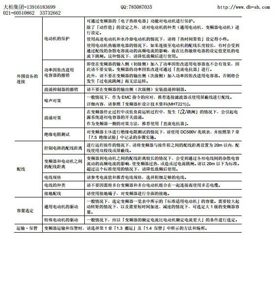 富士FRN5.5LM1S-4C变频器说明书