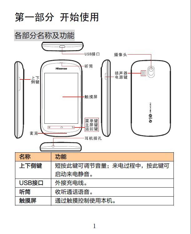 海信T820手机说明书