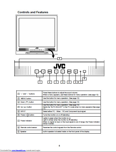 JVC胜利GD-17L1G液晶显示器使用手册