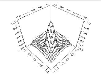 三维科学图形控件(Mesh45.ocx)