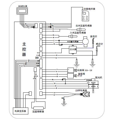 海尔热水器jsq32-f40(y/t/r)型使用说明书