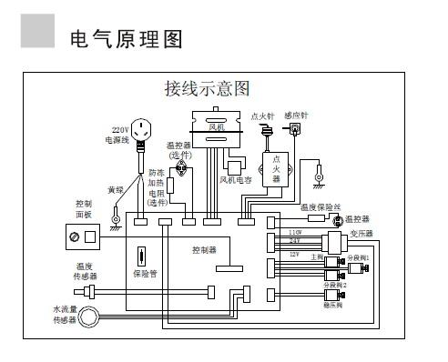 海尔热水器JSQ16/20/22-FFSRA(Y/T/R)型使用说明书