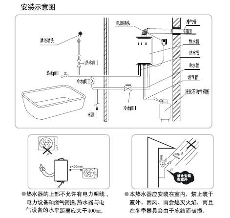 海尔热水器JSQ16/20/22-FFSA(Y/T/R)型使用说明书