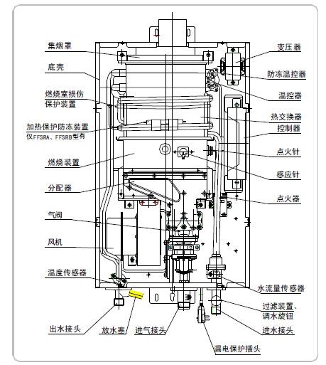 海尔热水器JSQ12/14/16/20-RB1(Y/T/R)型使用说明书