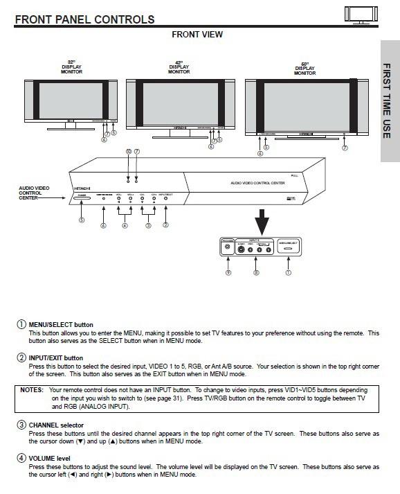 日立32HDT50液晶彩电使用手册