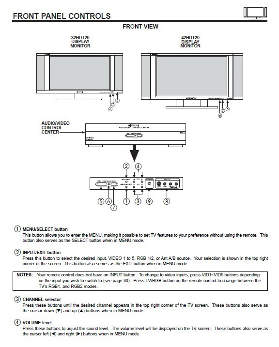 日立32HDT20液晶彩电使用手册