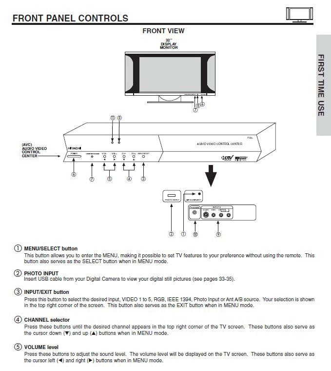 日立32HDL51液晶彩电使用手册