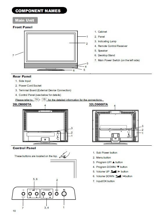 日立32LD9000TA液晶彩电使用手册