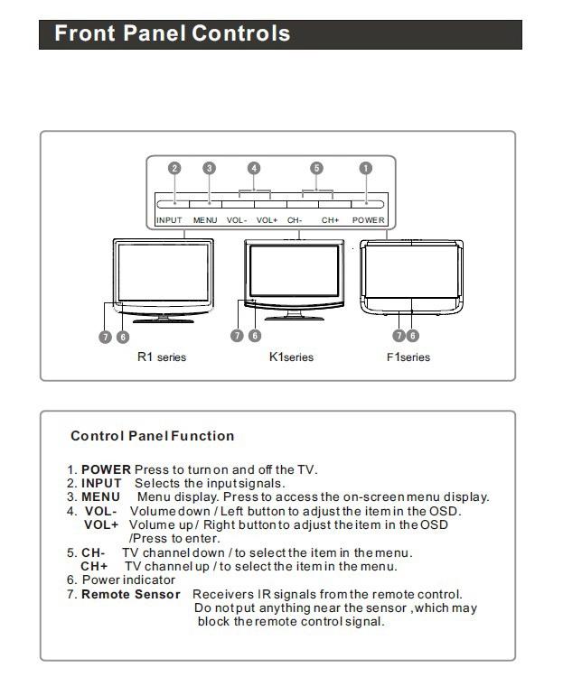 海尔HLC22K1液晶彩电使用手册