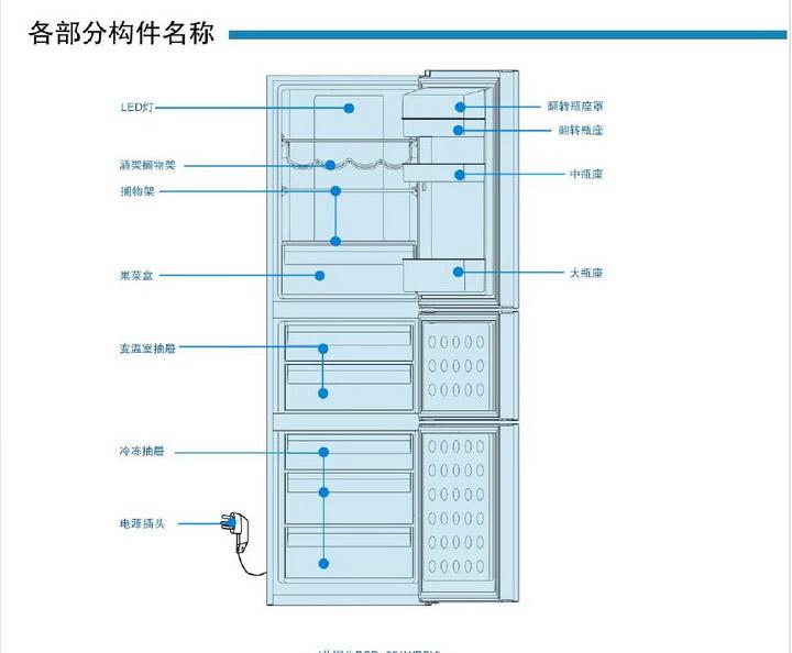 海尔BCD-251WSV电冰箱使用说明书