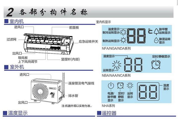 海尔KFR-35GW/06NFA23A(银)家用空调使用安装说明书