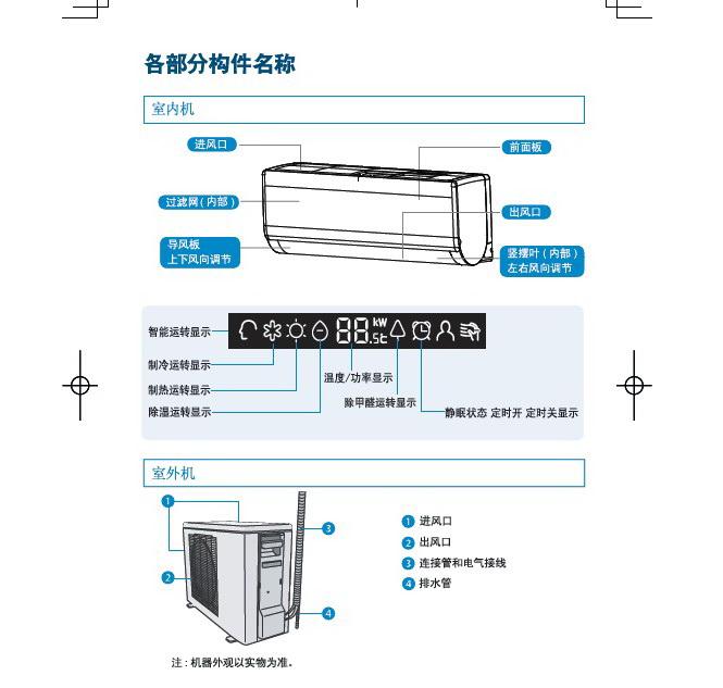 海尔KFR-35GW/03CAA21A(拉菲红)家用空调使用安装说明书