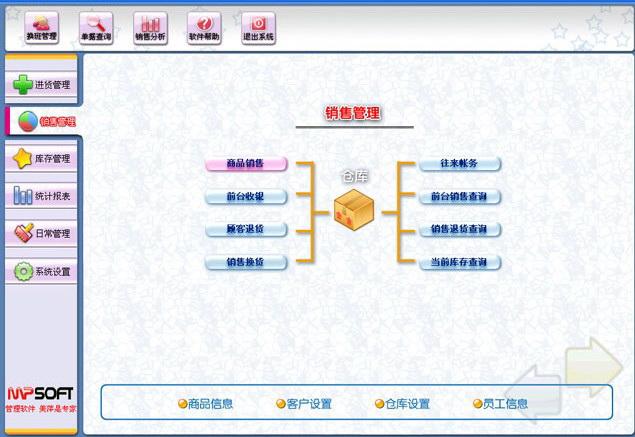 美萍服装销售管理系统