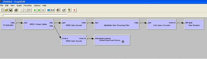 Mainmedia Video Processing Directshow Filter