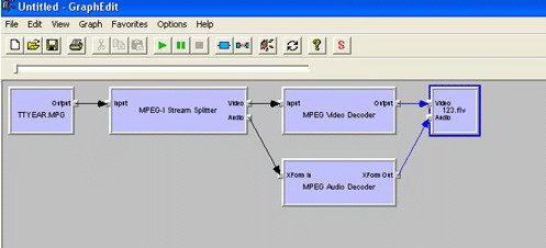 Mainmedia F4V Encoder directshow SDK