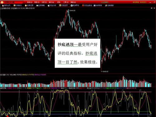巨景证券交易宝2014