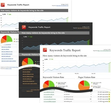 Rank Tracker For Mac