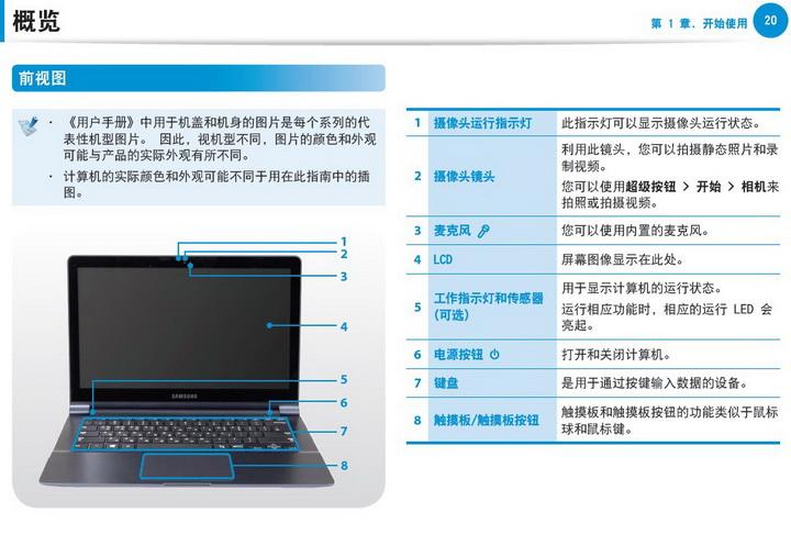 三星ATIV Book 9 Lite 915S3G笔记本电脑说明书